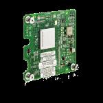 Dual Port 4Gbps FC HBA (HP Blade)