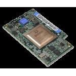 Dual Port 4Gbps FC HBA (IBM Blade)